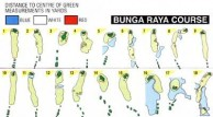 Saujana Golf & Country Club, Bunga Raya Course - Layout